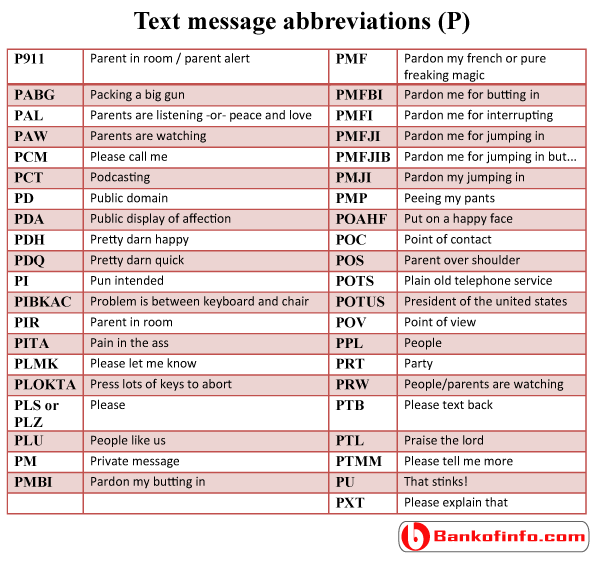 Dating website abbreviations