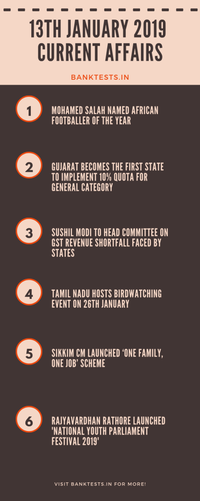 13th January 2019 Current Affairs