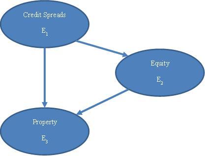 Figure 1: Example Bayesian network