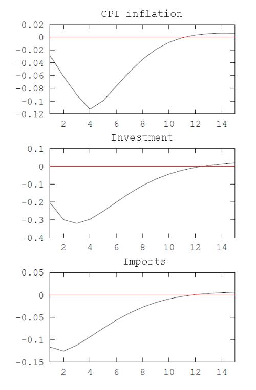 fig1_bottom