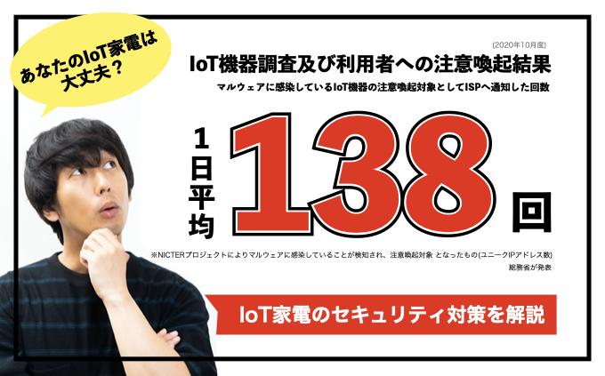 IoT機器の感染数