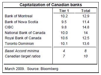 can banks IMF