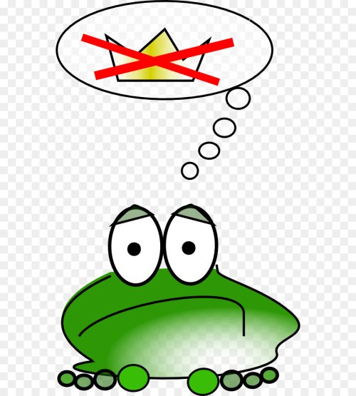small resolution of frog cartoon royaltyfree tree frog leaf png