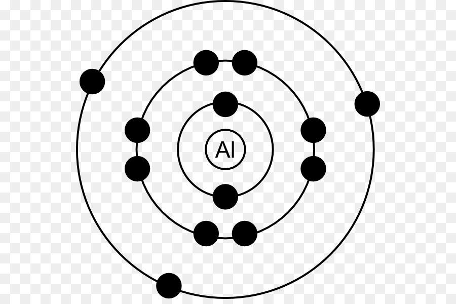 [DIAGRAM] Problem Tree Diagram
