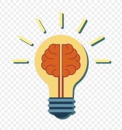 light brain incandescent light bulb diagram line png [ 900 x 900 Pixel ]