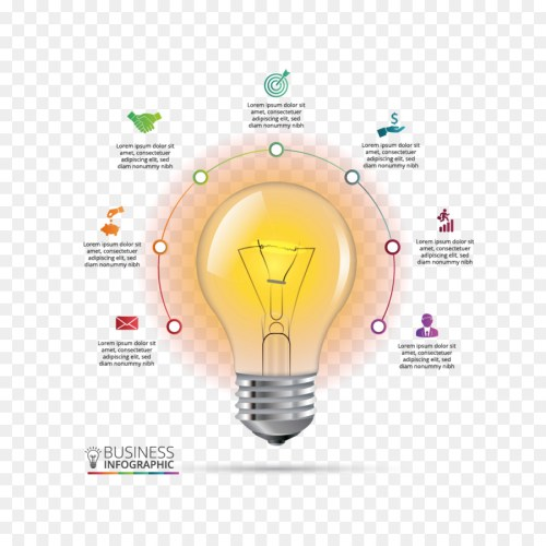 small resolution of infographic chart incandescent light bulb diagram text png