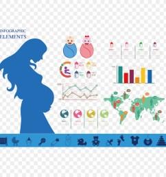 infant pregnancy childbirth diagram art png [ 900 x 900 Pixel ]