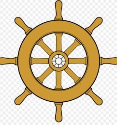 ships wheel ship steering wheel area symbol png [ 900 x 920 Pixel ]