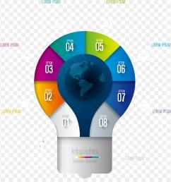 chart lamp creativity communication brand png [ 900 x 880 Pixel ]