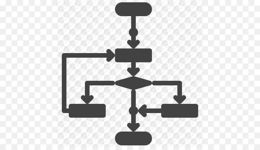 Flussdiagramm Computer-Icons Prozessablauf-Diagramm