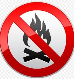fire no symbol sign emblem area png [ 900 x 900 Pixel ]