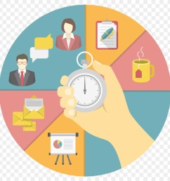 time management stock photography change management clip art activity 1000 1000 transprent png free download human behavior art area  [ 900 x 900 Pixel ]