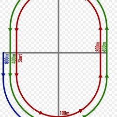 Track And Field Diagram 1990 Club Car Battery Wiring 36 Volt 400 Metres 300 All Weather Running 1000 1388 Transprent Png Free Download Angle Symmetry Area