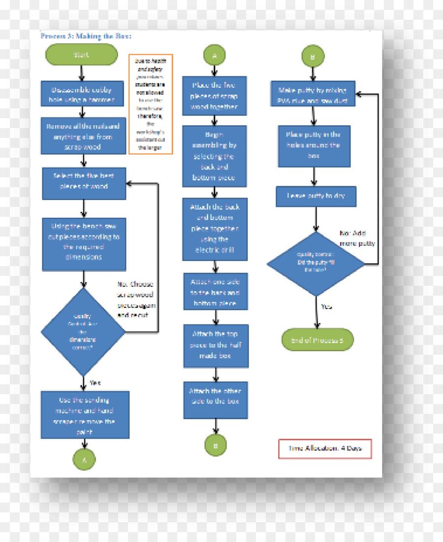 hight resolution of flowchart process flow diagram symbol flow chart