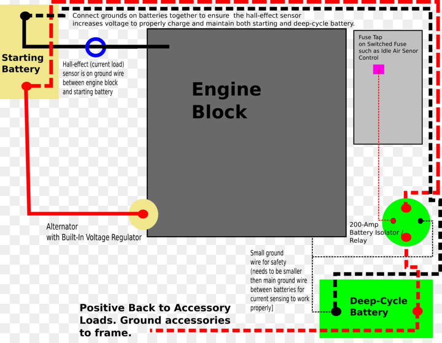battery isolator wiring diagram 230 volt 3 phase charger management system cowboy