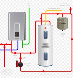 water heating tankless water heating circulator pump water technology png [ 900 x 940 Pixel ]