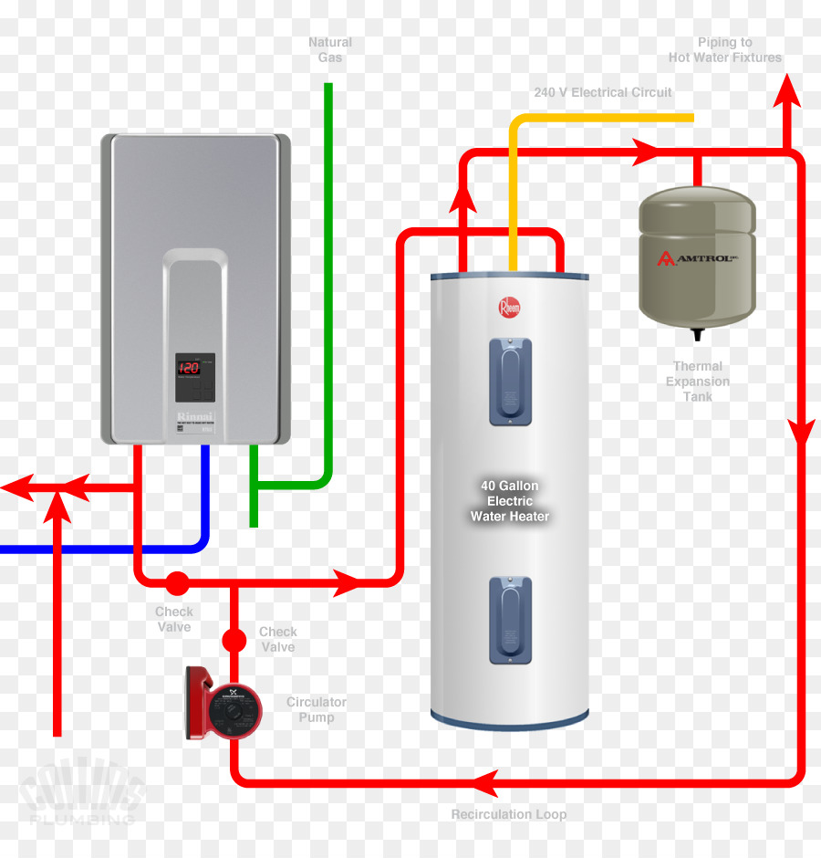 hight resolution of water heating tankless water heating circulator pump water technology png
