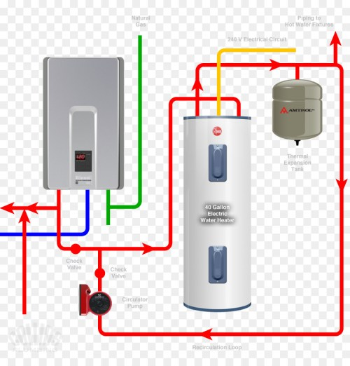 small resolution of water heating tankless water heating circulator pump water technology png