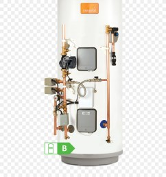 wiring diagram water heating hot water storage tank boiler plumbing hot water [ 900 x 1160 Pixel ]