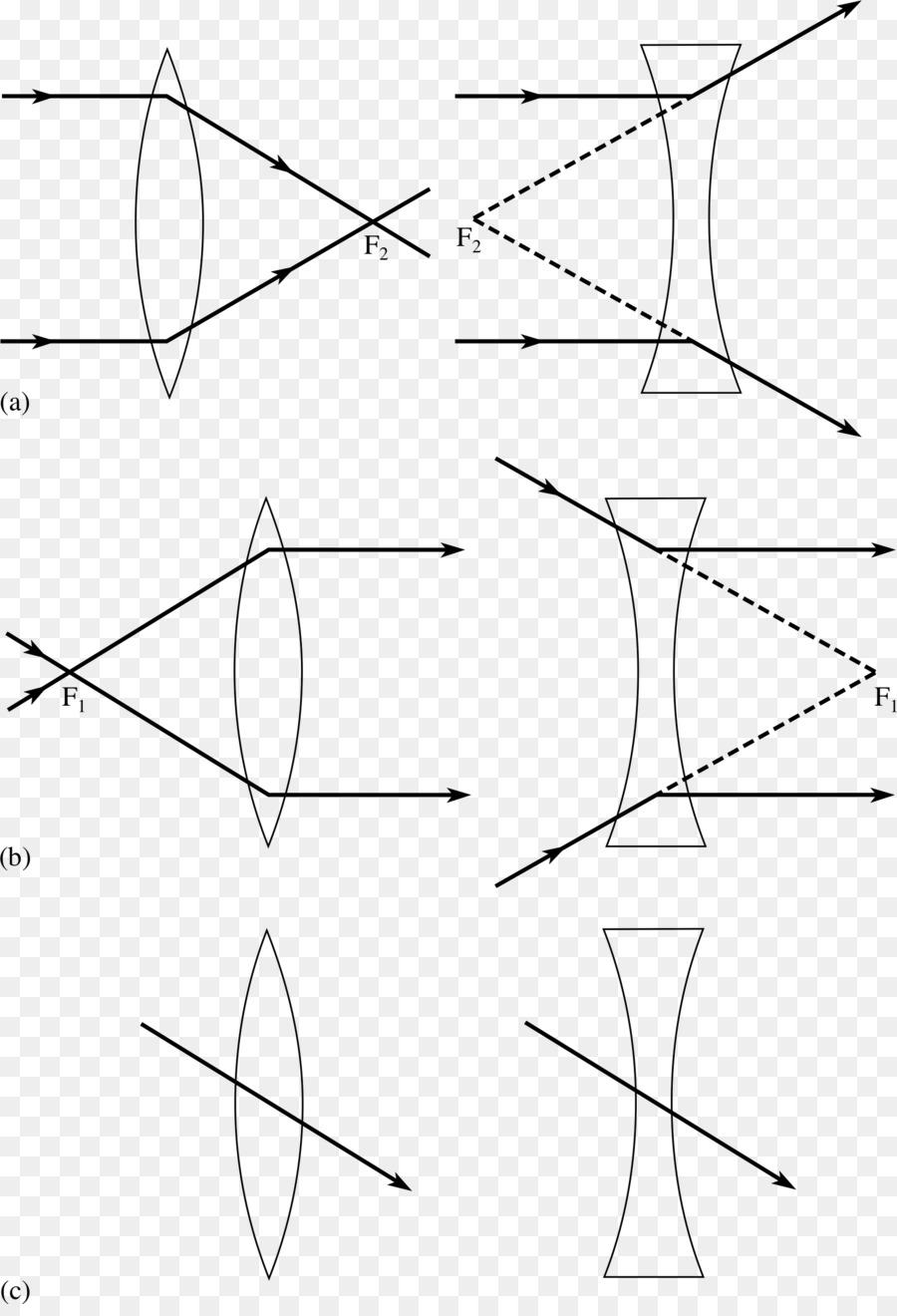 medium resolution of ray drawing diagram line art angle png
