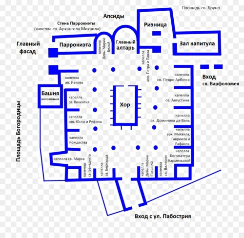 small resolution of cathedral of the savior of zaragoza cathedralbasilica of our lady of the pillar cathedral angle area png