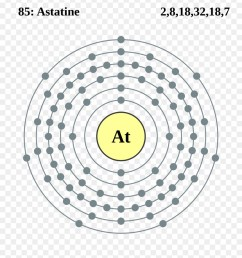 astatine electron shell chemical element angle symmetry png [ 900 x 980 Pixel ]