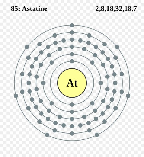 small resolution of astatine electron shell chemical element angle symmetry png
