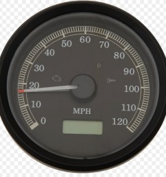 gauge speedometer motorcycle hardware measuring instrument png [ 900 x 900 Pixel ]