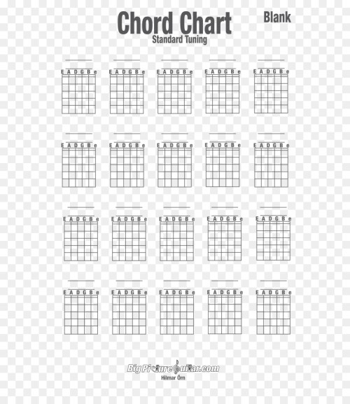 small resolution of guitar chord chord chart chord square angle png