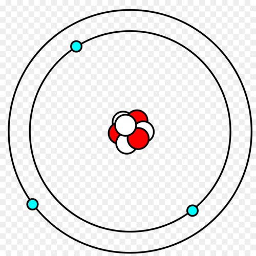 small resolution of bohr model lithium atom angle symmetry png