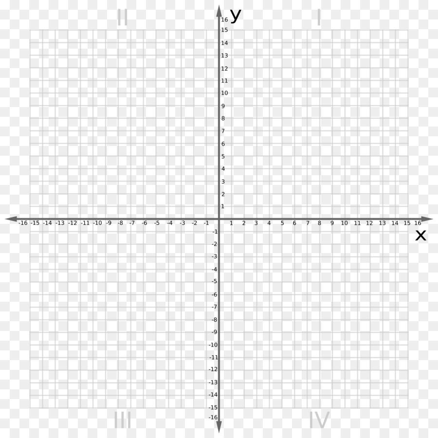 Sistema de coordenadas cartesianas del Plano de la