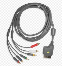 xbox 360 component wiring diagram [ 900 x 1020 Pixel ]