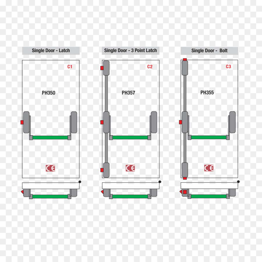 hight resolution of lock crash bar door handle latch bar panels png download 909 909 accident diagram software crash bar diagram
