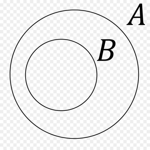 small resolution of venn diagram subset diagram line art angle png