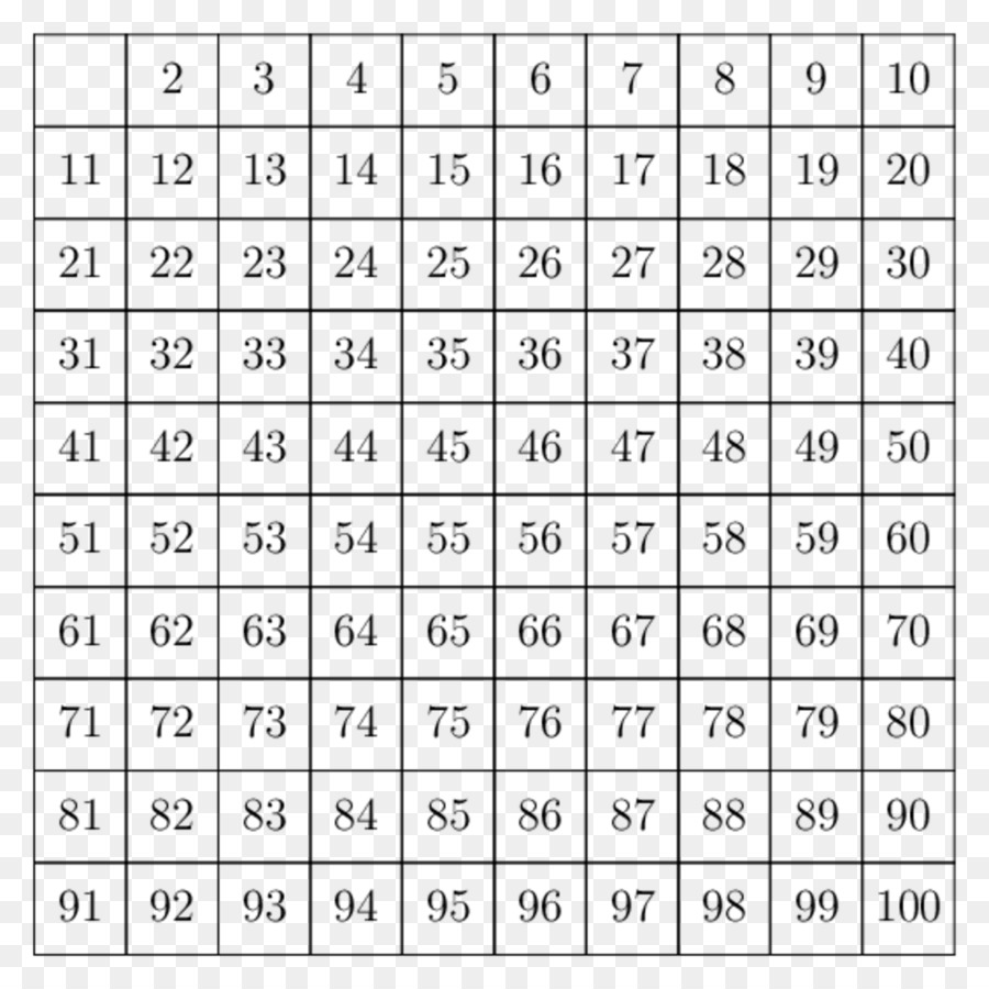 Multiplication Table Mathematics Chart - Programming Language