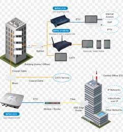 buildings network wiring diagram wiring diagram load wiring diagram as well wireless office work diagram likewise office [ 900 x 900 Pixel ]