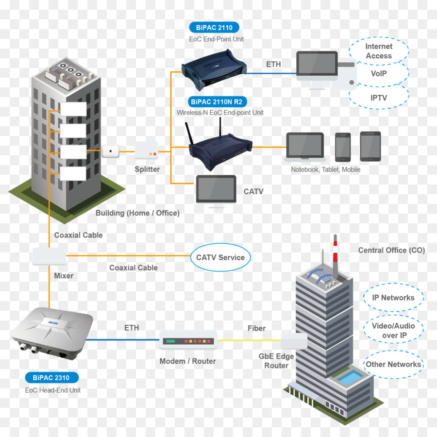 hight resolution of buildings network wiring diagram wiring diagram load wiring diagram as well wireless office work diagram likewise office