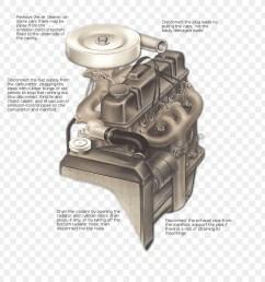 car air filter cylinder head overhead valve engine cast cylinder [ 900 x 900 Pixel ]