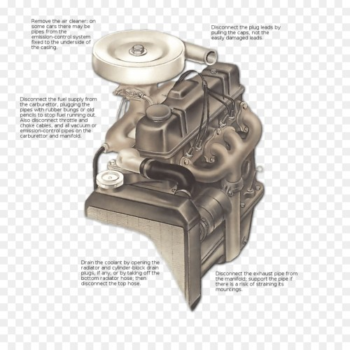 small resolution of car air filter cylinder head overhead valve engine cast cylinder