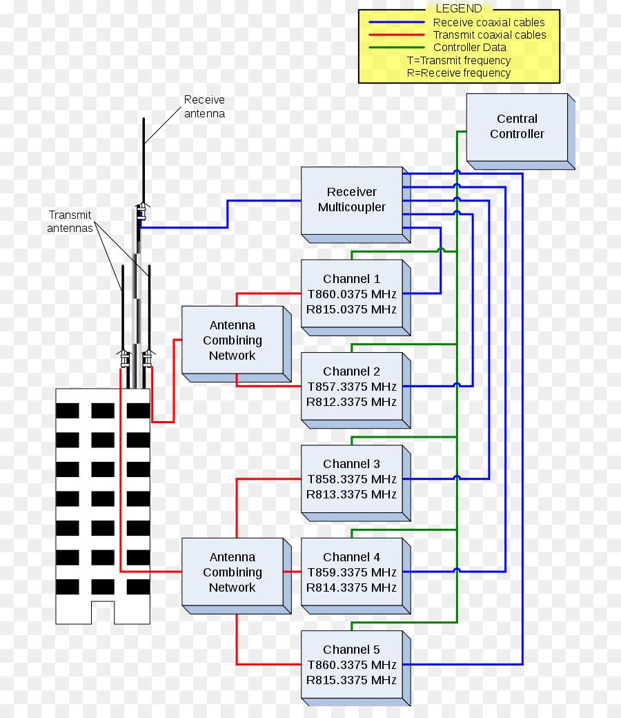 hight resolution of diagram of 2 way radio wiring diagram forward diagram of 2 way radio