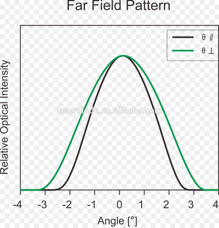 medium resolution of line angle triangle plot png