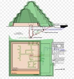 pyramid of djoser ancient egypt step pyramid map egypt pyramid [ 900 x 880 Pixel ]