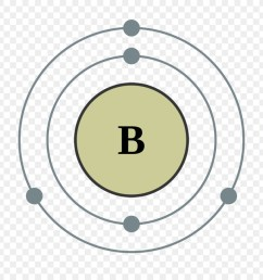 electron shell valence electron bohr model angle area png [ 900 x 900 Pixel ]