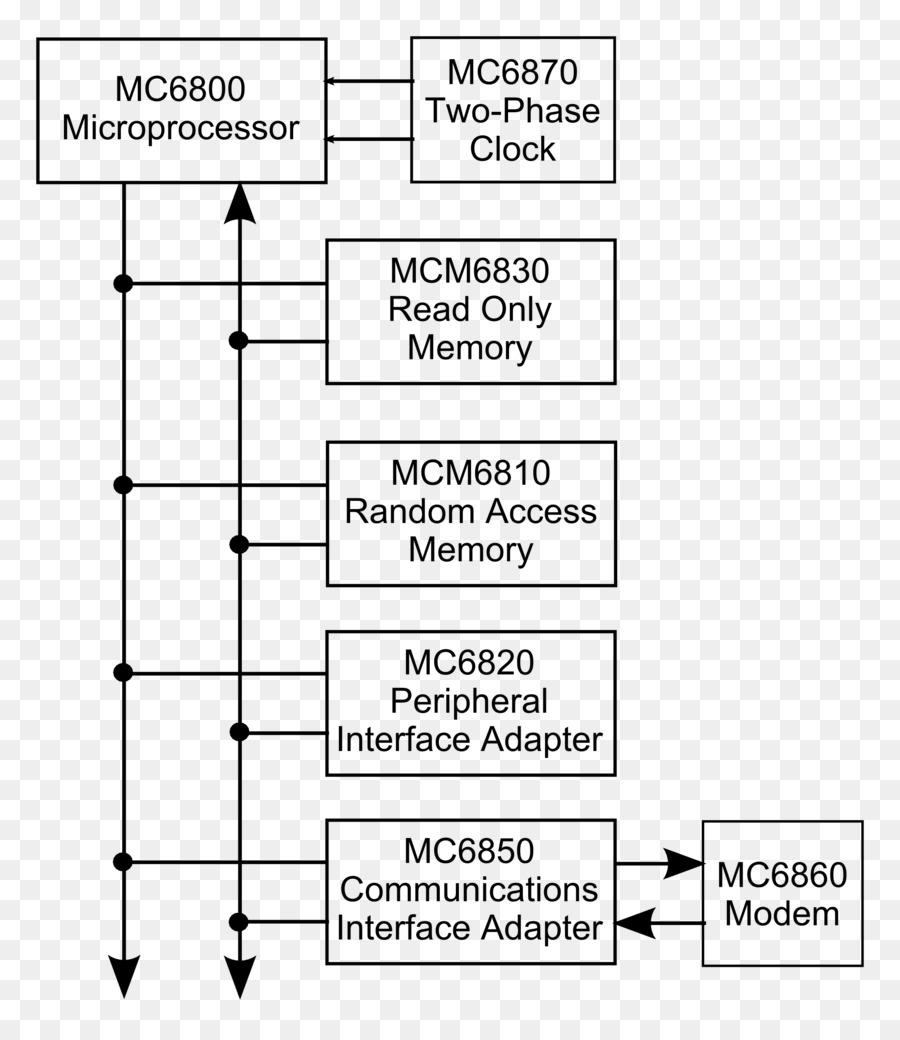 hight resolution of block diagram wiring diagram diagram document angle png