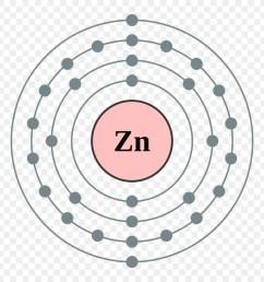zinc atom lewis structure bohr model electron configuration electron house png download 1200 1200 free transparent zinc png download  [ 900 x 900 Pixel ]