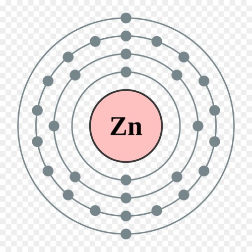 small resolution of zinc atom lewis structure bohr model electron configuration electron house png download 1200 1200 free transparent zinc png download