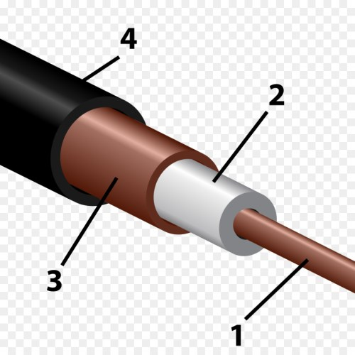 small resolution of coaxial cable wiring diagram electrical wires u0026 cable electrical