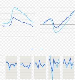 brand line diagram blue plot png [ 900 x 1060 Pixel ]