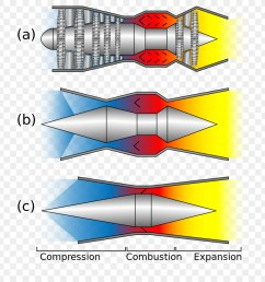 nasa x 43 scramjet programs jet engine engine png download 737 900 free transparent nasa x43 png download  [ 900 x 900 Pixel ]