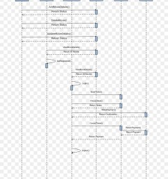 sequence diagram diagram ticket angle area png [ 900 x 1020 Pixel ]